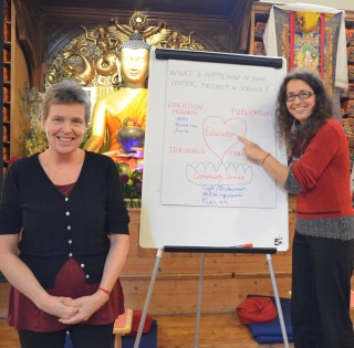 Gun Cisse and Erika Banszky presenting their Facilitator Training presentation. Foundation Service Seminar, Jamyang Buddhist Centre London, October 2013. Photo by Violette Pliot.