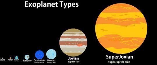 exoplanet type comparison