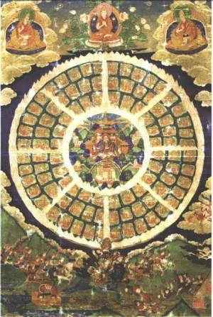 Kingdom of Shambhala